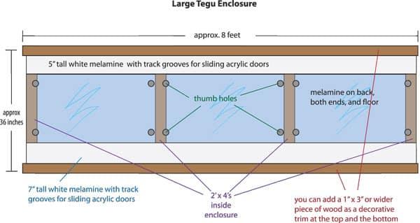 Build The Perfect Indoor Tegu Enclosure